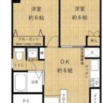 亀有中川マンション(2DK)(間取)