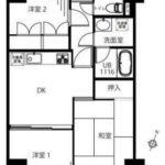 板橋区役所前ビューハイツ(3DK)(間取)
